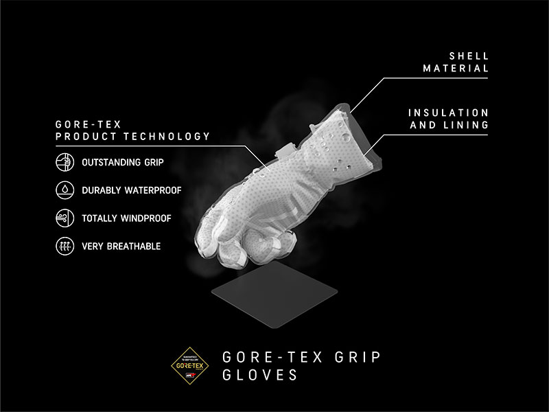 GORE-TEX GLOVES + GORE GRIP TECHNOLOGY